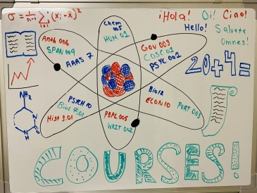 A drawing displaying some awesome Dartmouth courses!