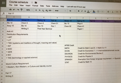 spreadsheet of class scheduling