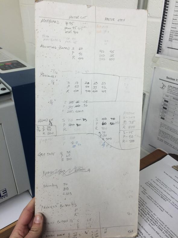Laser Cutter Values