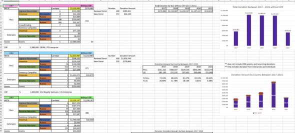 Excel Analysis